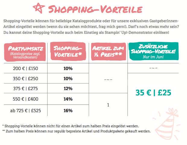 20160523_stampin-up-angebot-shoppingvorteile