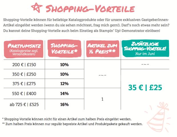 20160523_stampin-up-angebot-shoppingvorteile